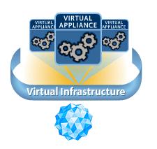 virtual_app_image